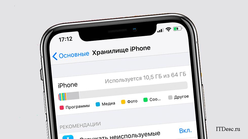 Phone-i-iPad