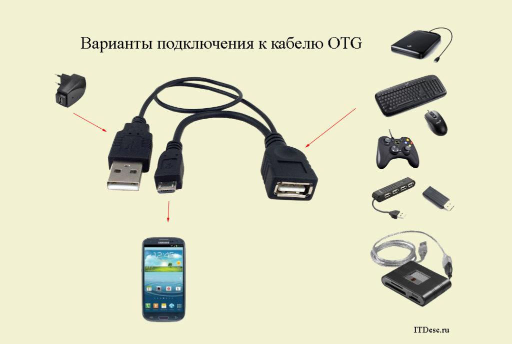 OTG что это такое в телефоне и как подключить?